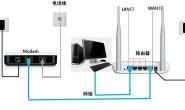 新买的无线路由~D-LINK600M设置好按192.168.0.1打不开