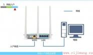 腾达(Tenda)NH316路由器动态IP(DHCP)上网设置